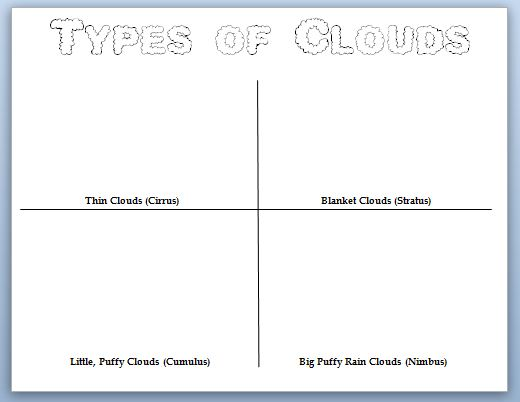 Types Of Clouds Worksheet types of cloud worksheets for kids – Clouds Worksheet